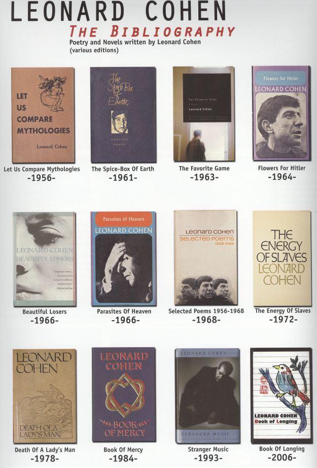 lc-bibliography